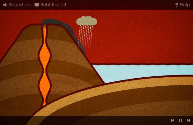 Bitesize KS3 Science: Bite-Sized Revision Games | PRELOADED